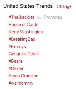 Derek Trend